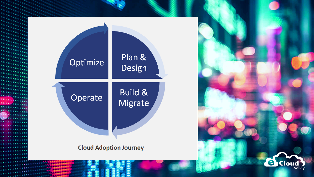Why we need to adapt Next-Generation AWS Managed Service Provider (MSP)?